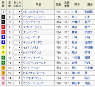 2017 04 16 福島 9R 500万下   出馬表|レース情報 JRA  - netkeiba.com.png