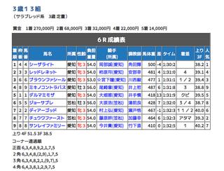 2018-10-26名古屋6R結果.png