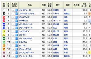 2019-01-26東京4R出馬表.png