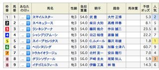 2019-05-05東京5R出馬表.png