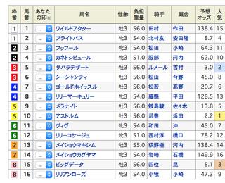 2018-09-29 3歳未勝利阪神4R.png