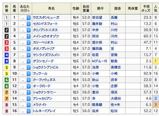 2019-03-30阪神7R出馬表.png