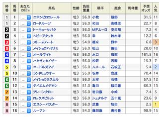 2019-04-13阪神2R出馬表.png