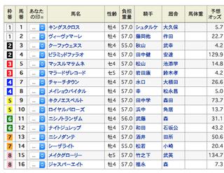 2019-04-13阪神8R出馬表.png