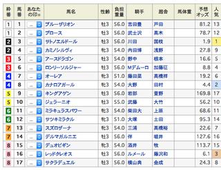 2019-04-20東京6R出馬表.png