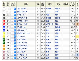 2019-05-12東京3R出馬表.png