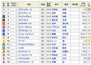 2019-05-26東京6R出馬表.png