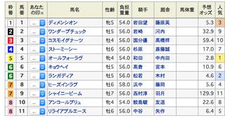 2019-06-16阪神11R米子S出馬表.png