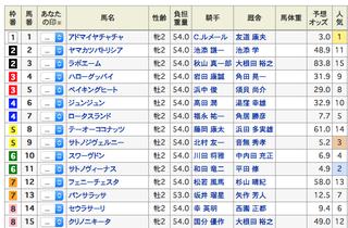 2019-09-21阪神5R2歳新馬出馬表.png
