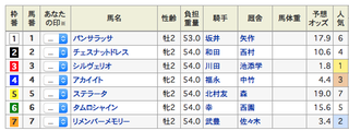 2019-09-28阪神3R2歳未勝利出馬表.png