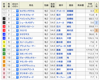 2019-11-24東京1R出馬表.png