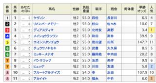 2019-12-07阪神9Rエリカ賞出馬表.png