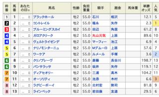 2019-12-28中山11 ホープフル出馬表.png