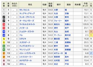 2020-01-05中山7R出馬表.png