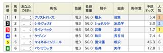 2020-01-26京都10R若駒S出馬表.png