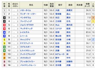 2020-02-09東京3R出馬表.png