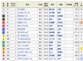 2020-02-16東京5R出馬表.png