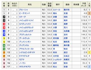 2020-02-22京都11R京都牝馬S出馬表.png