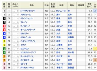 2020-02-23東京7R出馬表.png