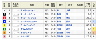 2020-02-29阪神1R出馬表.png