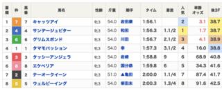 2020-02-29阪神1R結果.png
