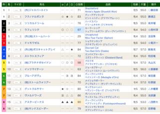 2020-04-25福島9R出馬表.png