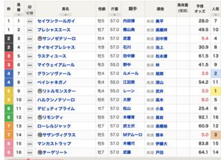 2020-05-17東京12RBSイレブン出馬表.png