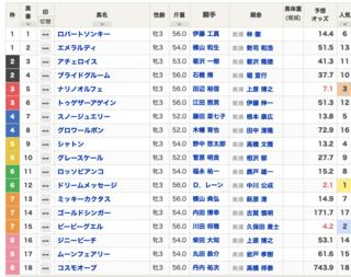 2020-05-30東京2R3歳未勝利出馬表.png
