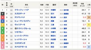 2020-06-20東京7R出馬表.png