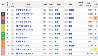 2020-06-20阪神8R出馬表.png