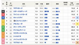 2020-06-27阪神7R出馬表.png