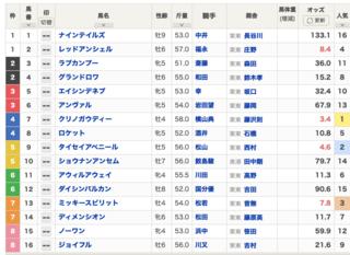 2020-07-05阪神11RCBC賞出馬表.png