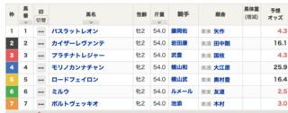 2020-07-26札幌5R新馬出馬表.png
