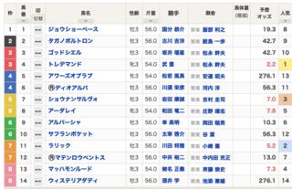 2021-02-13阪神5R3歳未勝利出馬表.png